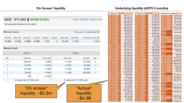 Liquiditytable2