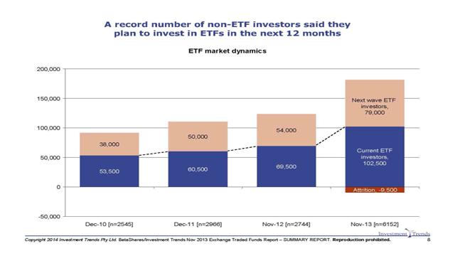 November 2013 ETF Report - Media Release-v3_Page_08