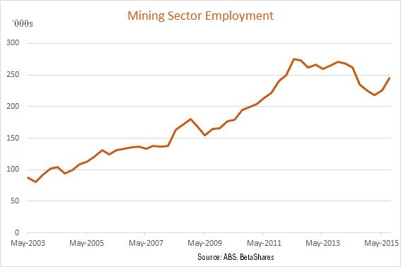 miningemploy