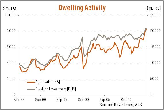 241115_DwellingActivity