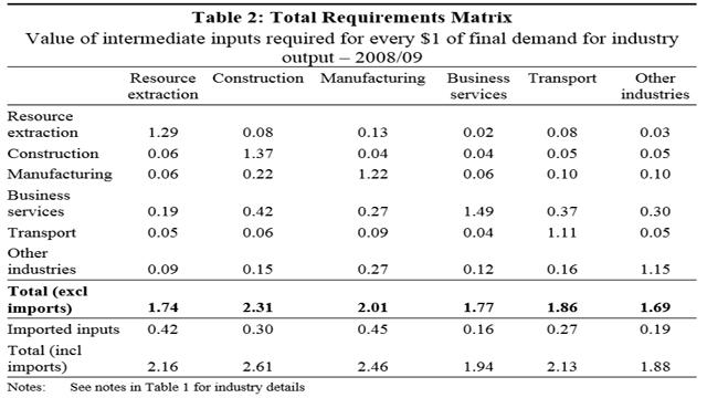 241115_Total_requirements_matrix