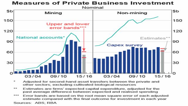 private business