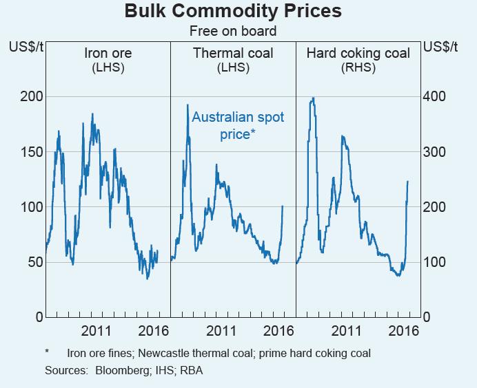 commodity1