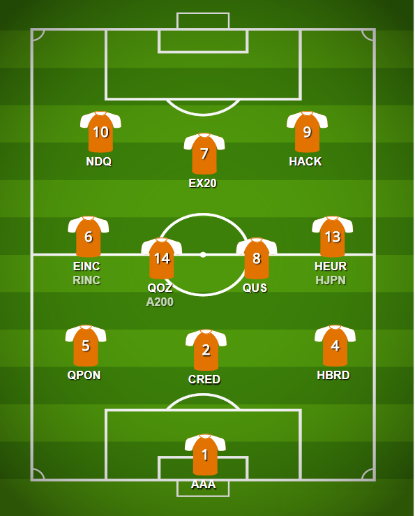 Football Starting XI