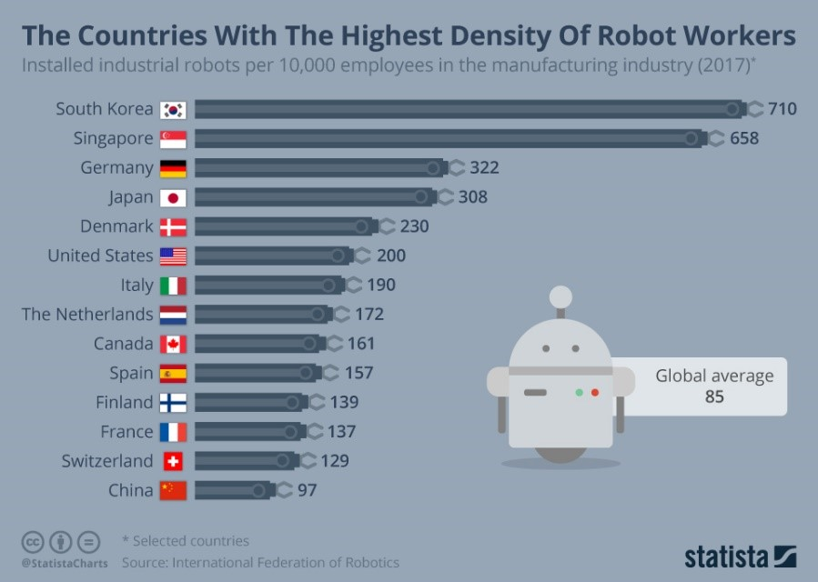 asian technology - robot workers