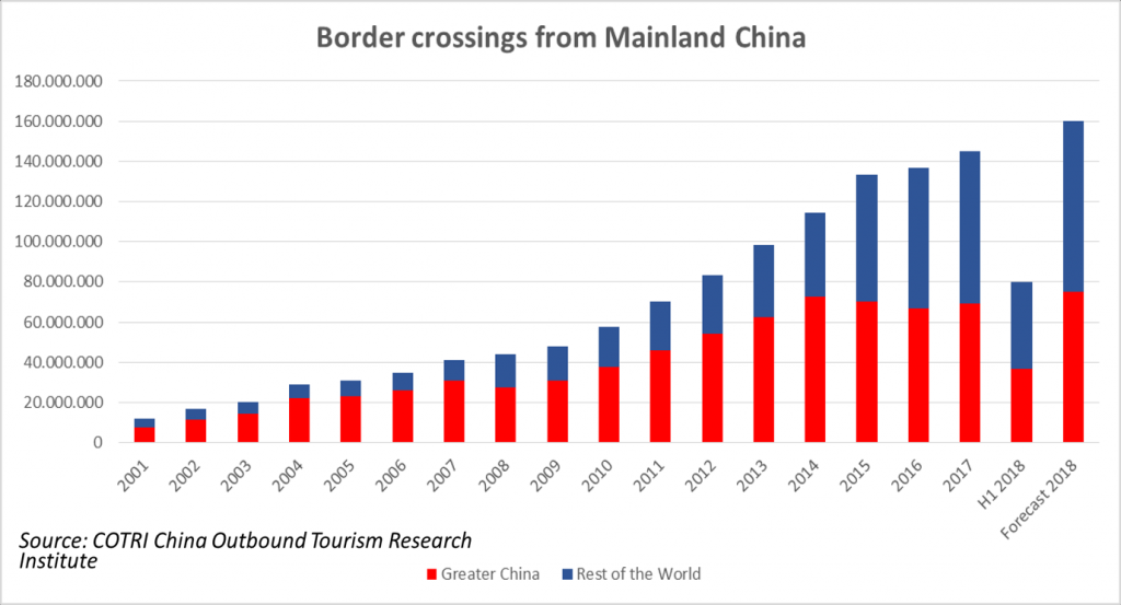 border crossing from mainland China