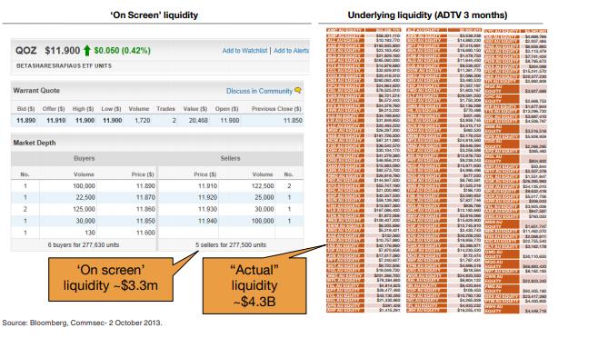 Liquidity screenshot
